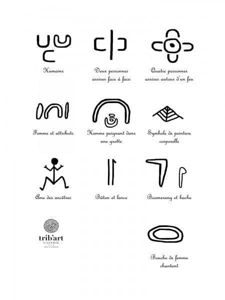 Symboles Aborigenes Humains